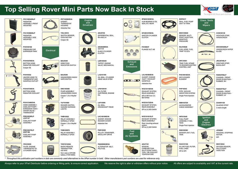 Flyer - Top Sellig Rover Mini Parts 2