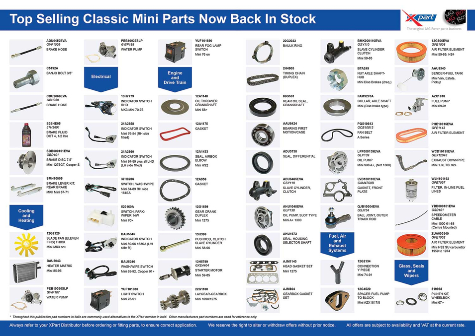 Flyer - Top Selling Classic Mini Parts 2